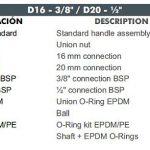 01 D16-D20 CEPEX UP.60.SF5 uj std gömbcsap robbantott ábra