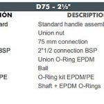 07 D75 CEPEX UP.60.SF5 uj std gömbcsap robbantott ábra