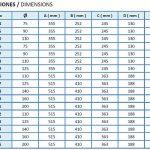 NORM ÜPE padlóürítő 355x355 és 515x515 méret táblázat
