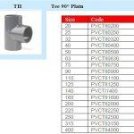 03 90 fokos T-idom - adattáblázat