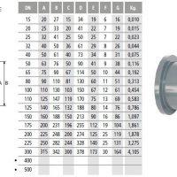 CKK kötőgyűrű Coraplax Pillangószelep mérettáblázat