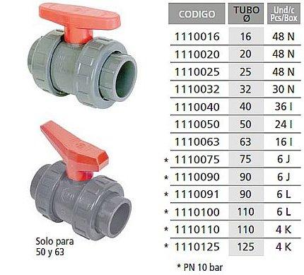 Coraplax PVC gömbcsap rag-rag piros választható méretek, dimenziók