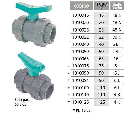 Coraplax PVC gömbcsap rag-rag ragasztós zöld választható méretek, dimenziók