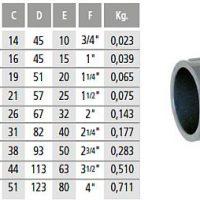 CHP Hollander rag-rag - mérettáblázat