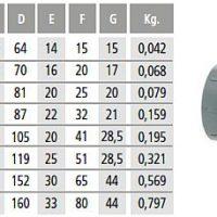 CHP-KM Külsőmenetes Hollander - mérettáblázat