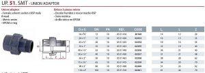 KM menetes Hollander UP 51 SMT - UNION ADAPTOR méret táblázat