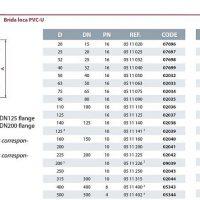 CEPEX Laza karima pillangószelephez UP 11 FLG - FLANGE 900x444