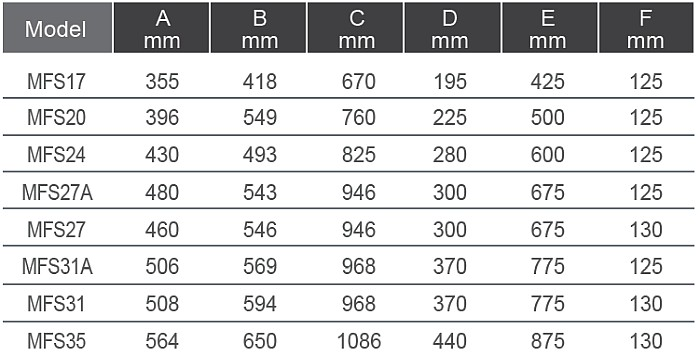 SIERRA MFS HDPE homokszűrő tartály mérettáblázat 700