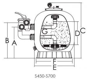 SIERRA homokszűrő tartály S450-650mm tartályméret rajz 360x328