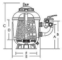 """SMG SZÛRÔTARTÁLYOK SMG FILTRATION TANKS Új szûrôtartályaink az SMG sorozat tartályai. A """"GELCOAT"""" szûrôtartályok már régóta bizonyítják tartósságukat, megbízhatóságukat az uszodatechnikában, hála a kiváló anyagminôségnek, és az üvegszál erôsítésnek. 6 utas oldalszeleppel szállítjuk. Tulajdonságok: – Gél bevonat, üvegszál erôsítés – Íves szelepkönyök a nyomásveszteség csökkentéséért – Átlátszó tartálytetô – 6 utas kezelôszelep – Max. üzemi nyomás: 2,5 bar – Max vízhômérséklet: 43 °C"""