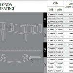 Twin ONDA túlfolyórács erősített egyenes H=20, 25, 30, 35mm, Szél=150mm, 200mm, 250mm, 300mm adatáblázat