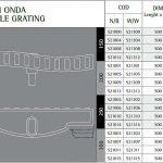 Twin ONDA túlfolyórács flexibilis egyenes H=20, 25, 30, 35mm, Szél=150mm, 200mm, 250mm, 300mm adatáblázat