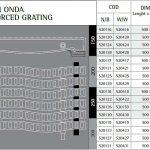 Twin ONDA túlfolyórács normál egyenes H=20, 25, 30, 35mm, Szél=150mm, 200mm, 250mm, 300mm adatáblázat