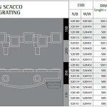 Twin Scacoo túlfolyórács erősített egyenes H=20, 25, 30, 35mm, Szél=150mm, 200mm, 250mm, 330mm adatáblázat