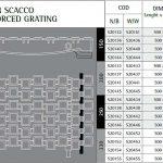 Twin Scacoo túlfolyórács normál egyenes H=20, 25, 30, 35mm, Szél=150mm, 200mm, 250mm, 330mm adatáblázat