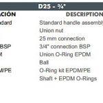 02 D25 CEPEX UP.60.SF5 uj std gömbcsap robbantott ábra