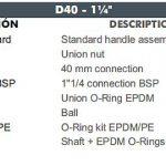 04 D40 CEPEX UP.60.SF5 uj std gömbcsap robbantott ábra