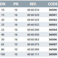 Cepex új típusú golyóscsapok 36503-36509 STD méret táblázat