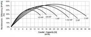 AP_FOT_65557_Victoria_Plus_Silent szűrőszivattyú hatékonyság táblázat