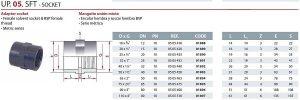 BM karmantyú UP 05 SFT - SOCKET méret táblázat