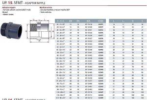 KM menetes karmantyú UP 15 SFMT - ADAPTOR méret táblázat