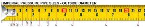 metrikus - coll ismertető - imperial_pressure_pipe_sizes